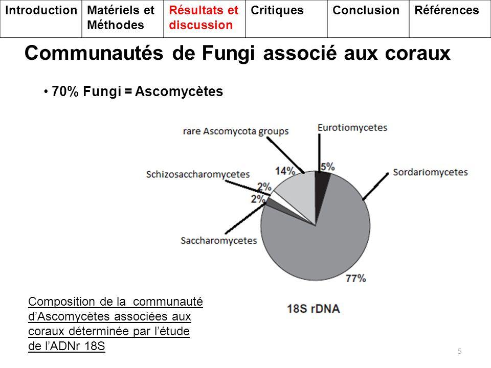 Communautés de Fungi associées aux coraux 6 Cycle de l'azote dans les communautés microbiennes associées à P.