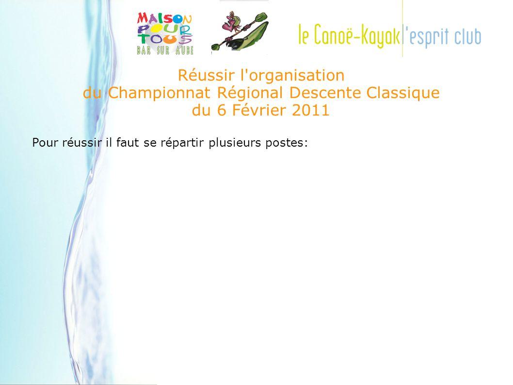 Réussir l organisation du Championnat Régional Descente Classique du 6 Février 2011 Pour réussir il faut se répartir plusieurs postes:
