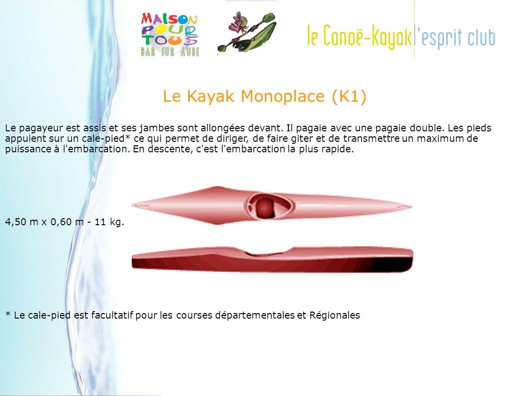 Le Kayak Monoplace (K1) Le pagayeur est assis et ses jambes sont allongées devant.