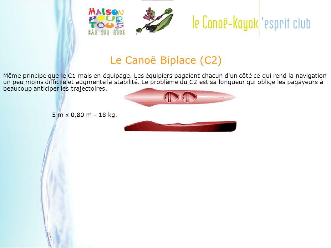 Stage eau vive à St Pierre de Boeuf Durée et coût du stage Le stage est prévu du 25 au 29 Avril 2010 Le coût prévisionnel est de 170€* par stagiaire.