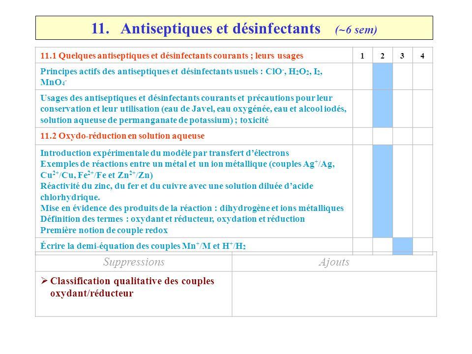 11.3 Action oxydante d'antiseptiques et de désinfectants usuels Équations d'oxydo-réduction mettant en jeu les antiseptiques et désinfectants usuels, les demi-équations étant données (I 2 /I-, H 2 O 2 /H 2 O, O 2 /H 2 O 2, MnO 4 - /Mn 2+, ClO - /Cl - pour les expériences avec Fe 2+ et avec I - ) Applications et sécurité : - eau de Javel en présence de solutions acides (couples ClO - /Cl 2 et Cl 2 /Cl - ) ; - eau oxygénée concentrée.