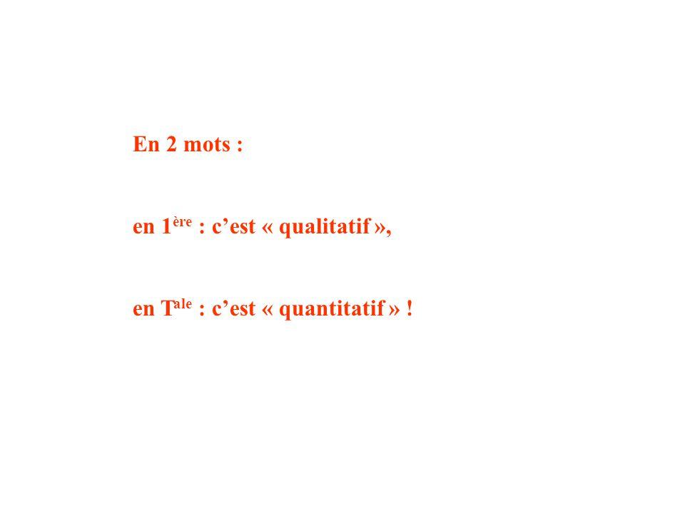 En 2 mots : en 1 ère : c'est « qualitatif », en T ale : c'est « quantitatif » !