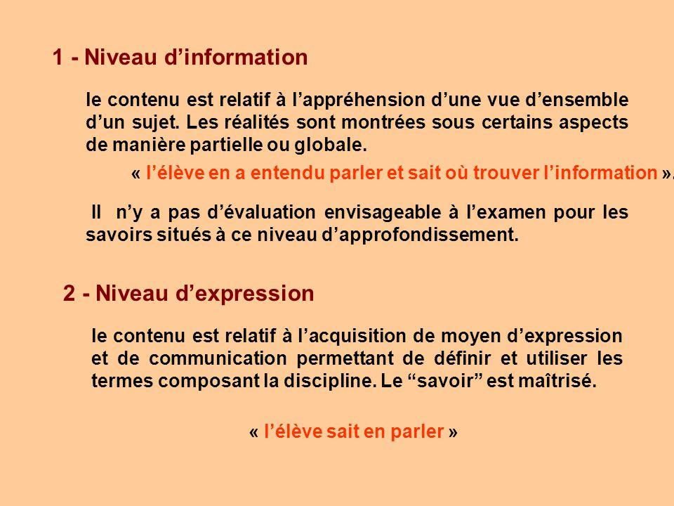1 - Niveau d'information le contenu est relatif à l'appréhension d'une vue d'ensemble d'un sujet. Les réalités sont montrées sous certains aspects de
