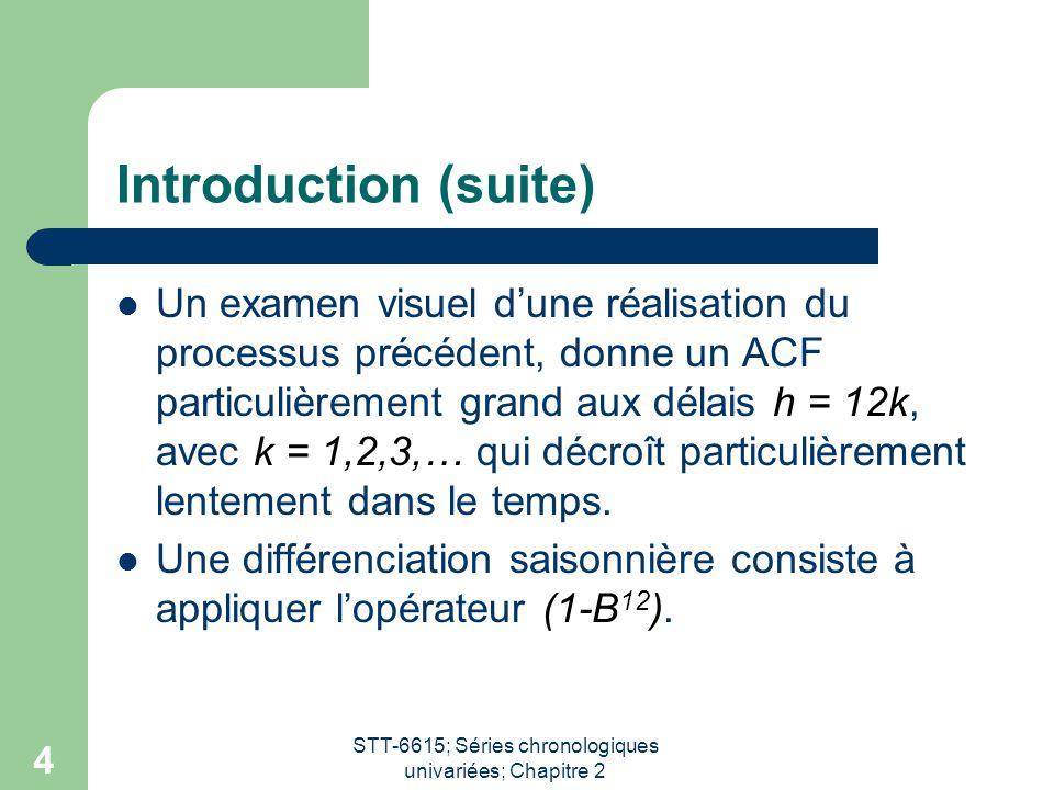 STT-6615; Séries chronologiques univariées; Chapitre 2 4 Introduction (suite) Un examen visuel d'une réalisation du processus précédent, donne un ACF