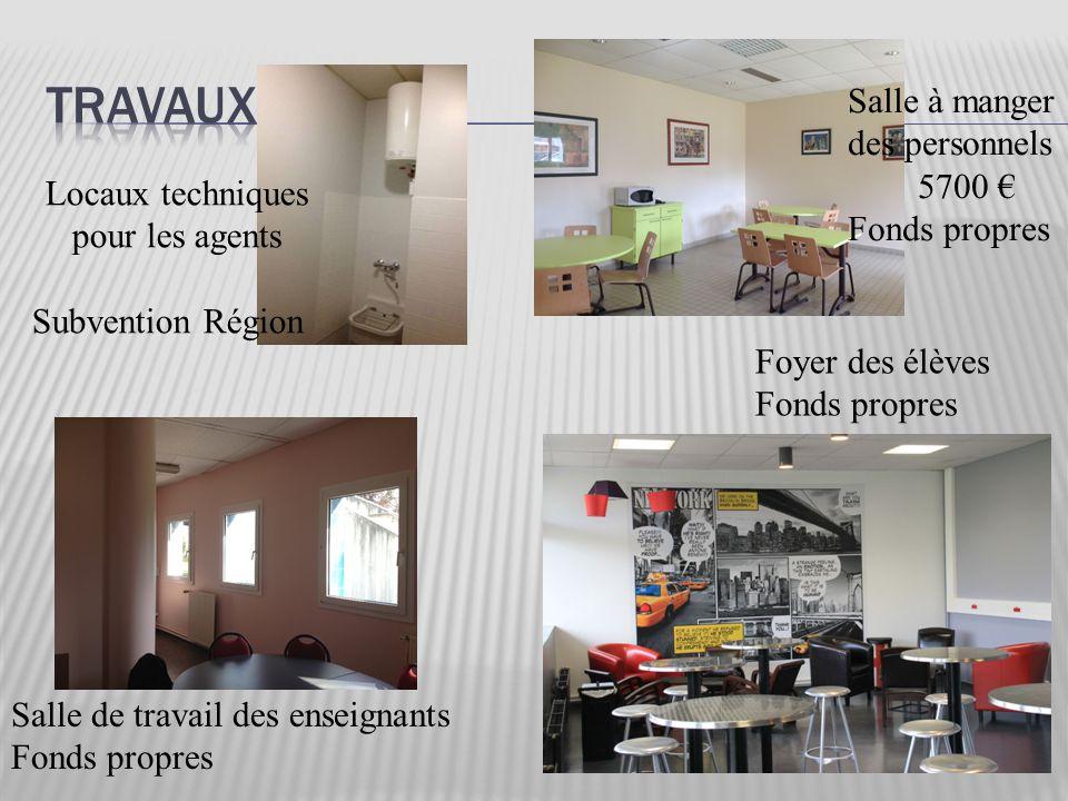 Locaux techniques pour les agents Subvention Région Salle à manger des personnels 5700 € Fonds propres Salle de travail des enseignants Fonds propres Foyer des élèves Fonds propres