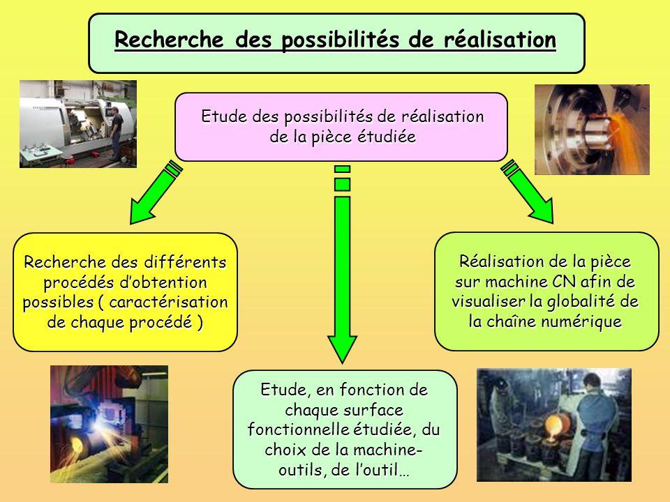 Recherche des possibilités de réalisation Etude des possibilités de réalisation de la pièce étudiée Etude, en fonction de chaque surface fonctionnelle