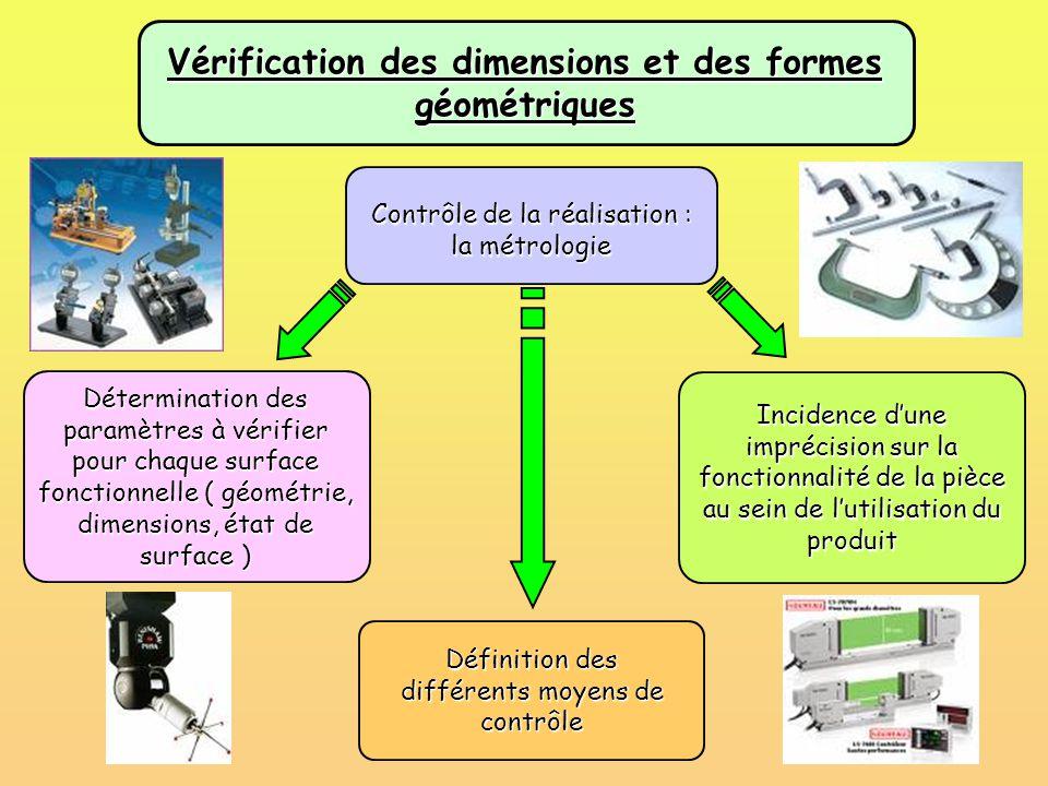 Vérification des dimensions et des formes géométriques Contrôle de la réalisation : la métrologie Détermination des paramètres à vérifier pour chaque