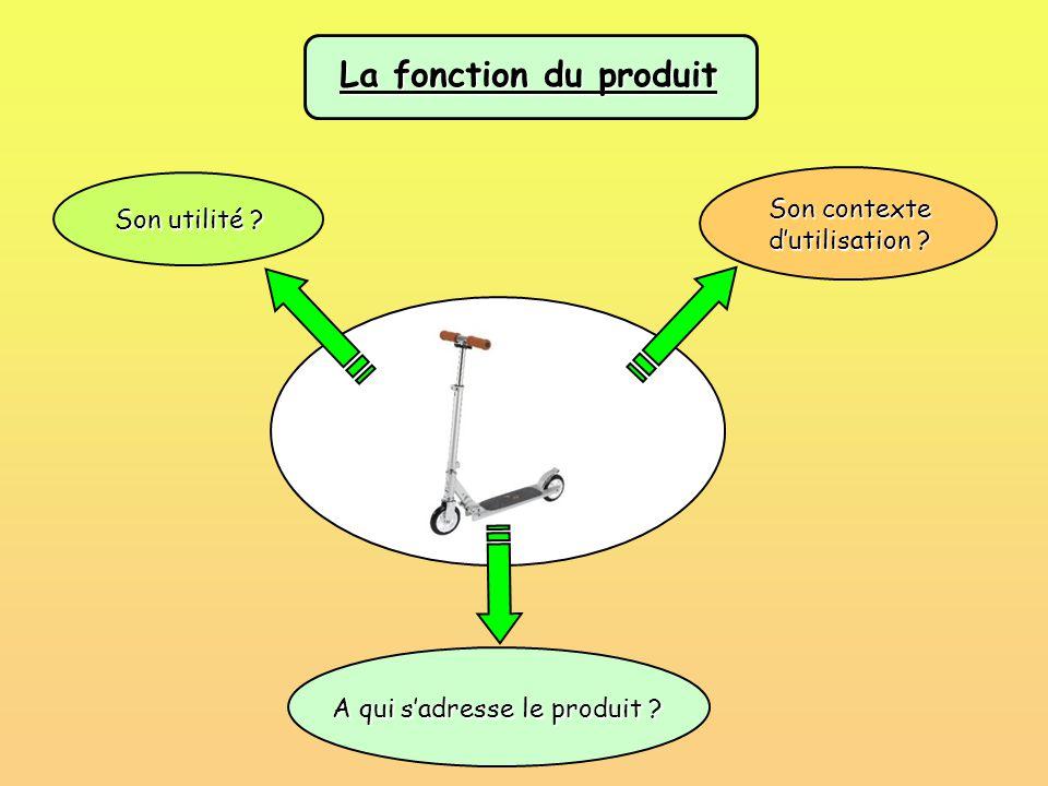 La fonction du produit Son contexte d'utilisation ? Son utilité ? A qui s'adresse le produit ?