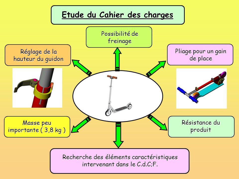 Etude du Cahier des charges Recherche des éléments caractéristiques intervenant dans le C.d.C;F. Possibilité de freinage Résistance du produit Masse p