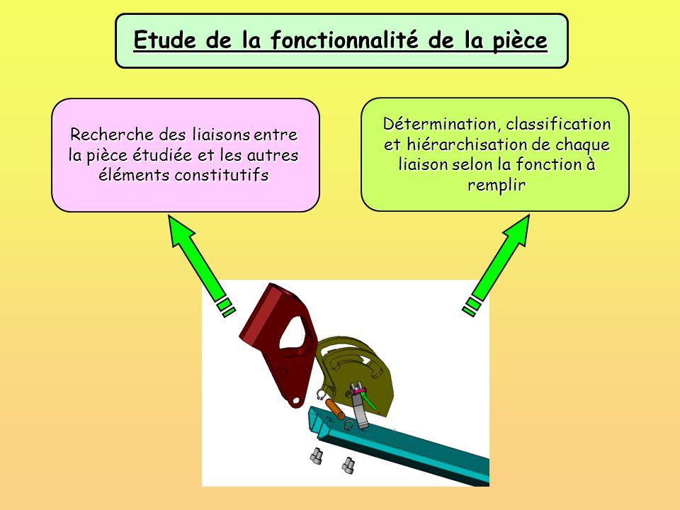 Etude de la fonctionnalité de la pièce Recherche des liaisons entre la pièce étudiée et les autres éléments constitutifs Détermination, classification