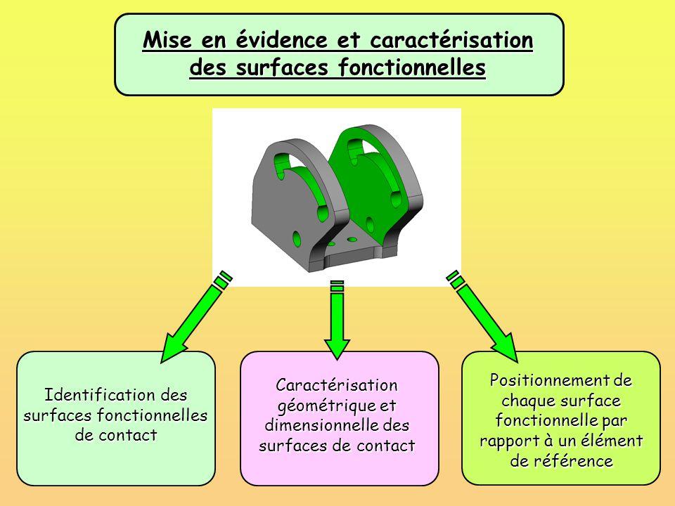 Mise en évidence et caractérisation des surfaces fonctionnelles Caractérisation géométrique et dimensionnelle des surfaces de contact Identification d