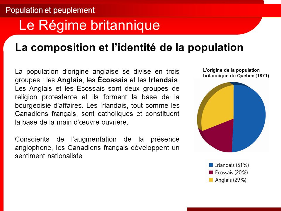 Population et peuplement Le Régime britannique La composition et l'identité de la population La population d'origine anglaise se divise en trois groupes : les Anglais, les Écossais et les Irlandais.