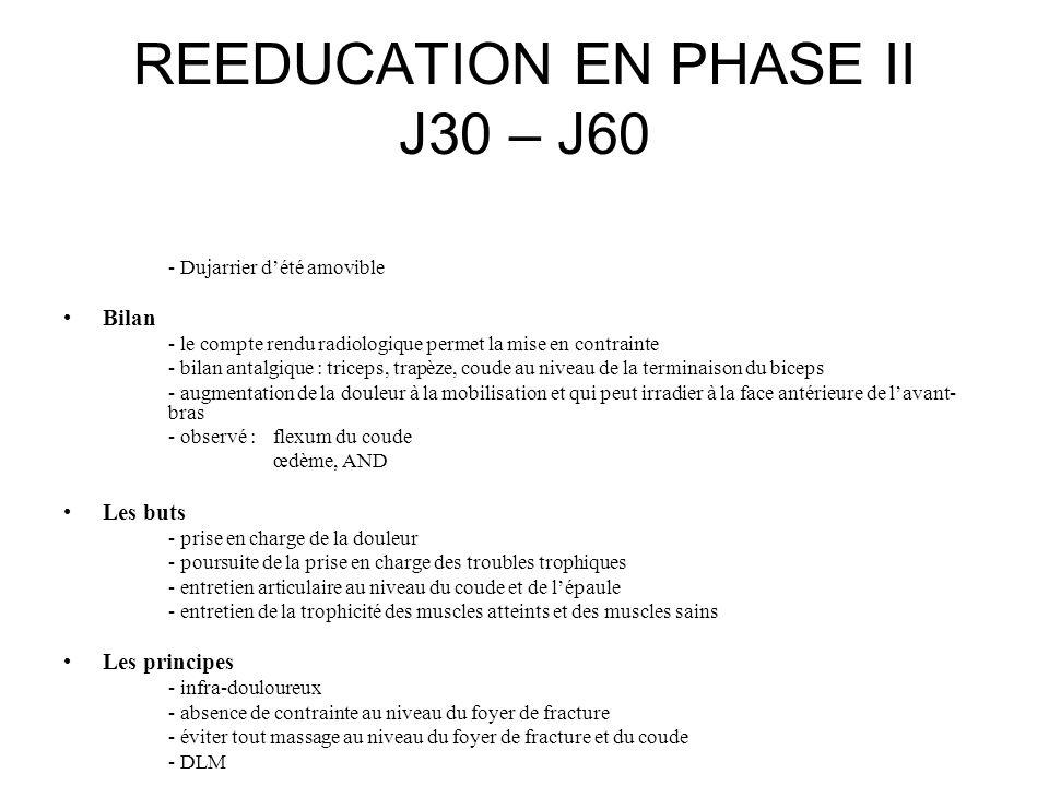 REEDUCATION EN PHASE II J30 – J60 - Dujarrier d'été amovible Bilan - le compte rendu radiologique permet la mise en contrainte - bilan antalgique : tr