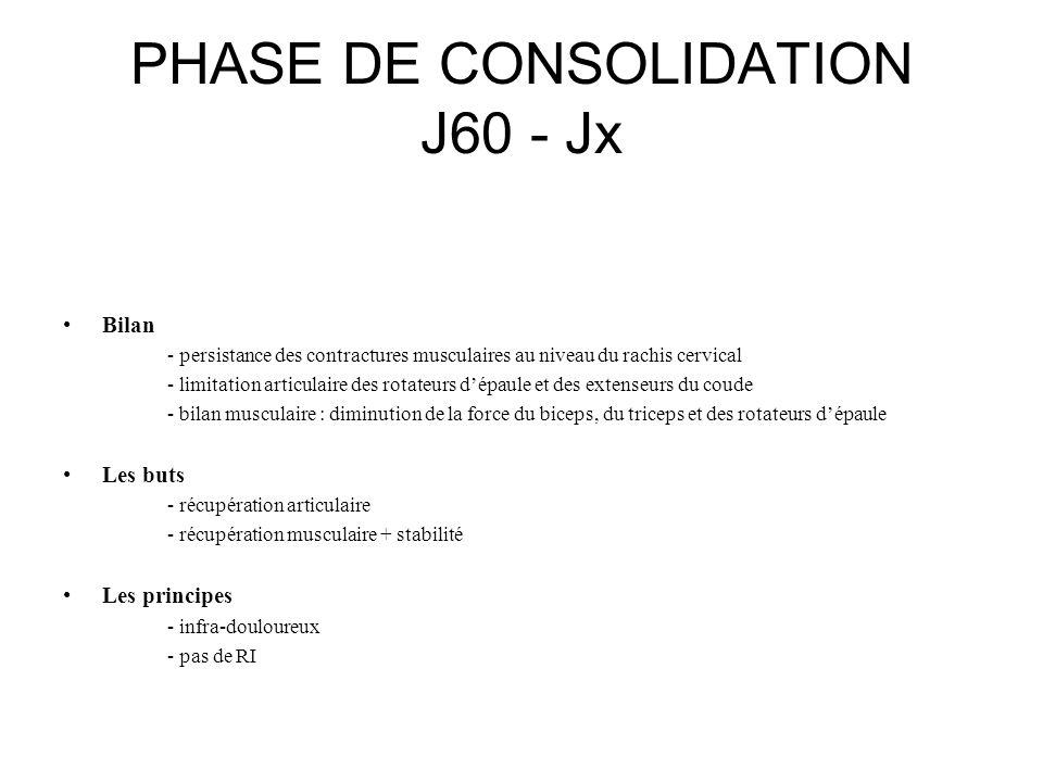 PHASE DE CONSOLIDATION J60 - Jx Bilan - persistance des contractures musculaires au niveau du rachis cervical - limitation articulaire des rotateurs d