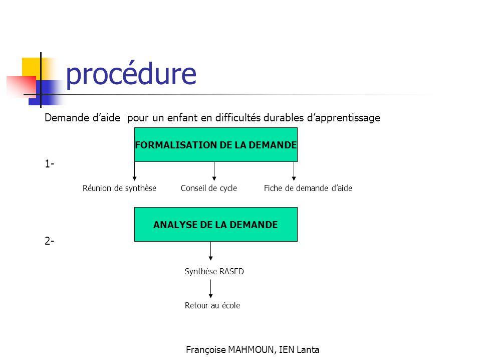 Françoise MAHMOUN, IEN Lanta procédure Demande d'aide pour un enfant en difficultés durables d'apprentissage 1- 2- FORMALISATION DE LA DEMANDE Réunion