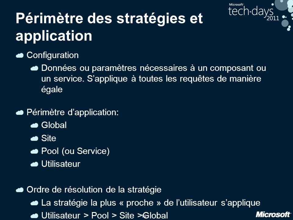 14 Périmètre des stratégies et application Configuration Données ou paramètres nécessaires à un composant ou un service. S'applique à toutes les requê