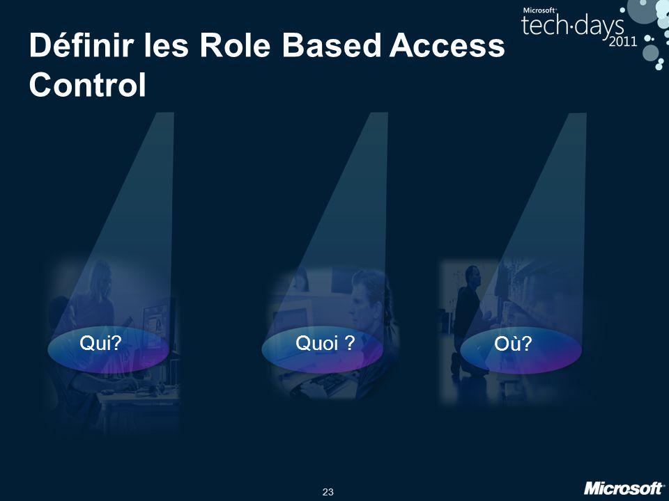 23 Définir les Role Based Access Control Qui?Quoi ? Où?
