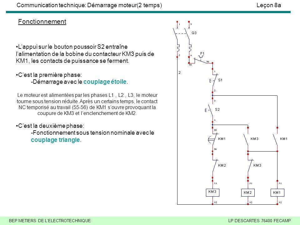 BEP METIERS DE L'ELECTROTECHNIQUELP DESCARTES 76400 FECAMP Communication technique: Démarrage moteur(2 temps)Leçon 8a Schéma de commande.