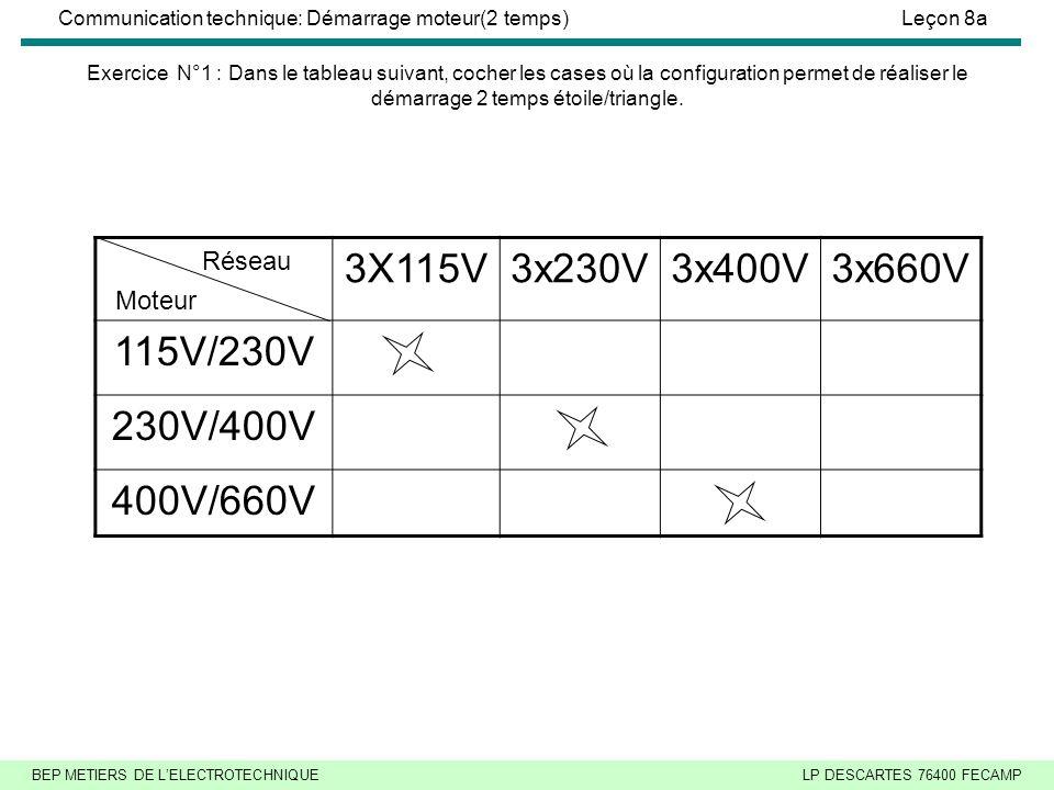 BEP METIERS DE L'ELECTROTECHNIQUELP DESCARTES 76400 FECAMP Communication technique: Démarrage moteur(2 temps)Leçon 8a Exercice N°1 : Dans le tableau suivant, cocher les cases où la configuration permet de réaliser le démarrage 2 temps étoile/triangle.