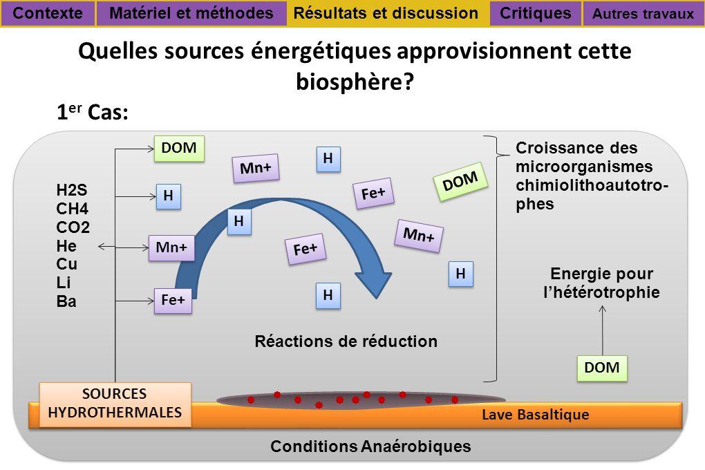 Quelles sources énergétiques approvisionnent cette biosphère.
