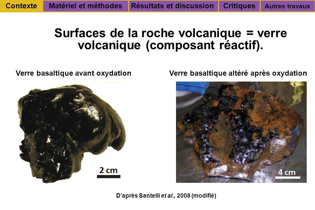Surfaces de la roche volcanique = verre volcanique (composant réactif).