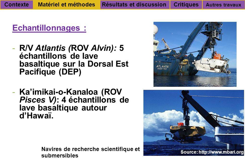 Echantillonnages : -R/V Atlantis (ROV Alvin): 5 échantillons de lave basaltique sur la Dorsal Est Pacifique (DEP) -Ka'imikai-o-Kanaloa (ROV Pisces V): 4 échantillons de lave basaltique autour d'Hawaï.