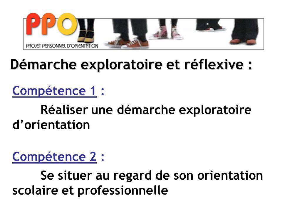 Compétence 1 : Réaliser une démarche exploratoire d'orientation Compétence 2 : Se situer au regard de son orientation scolaire et professionnelle Démarche exploratoire et réflexive :