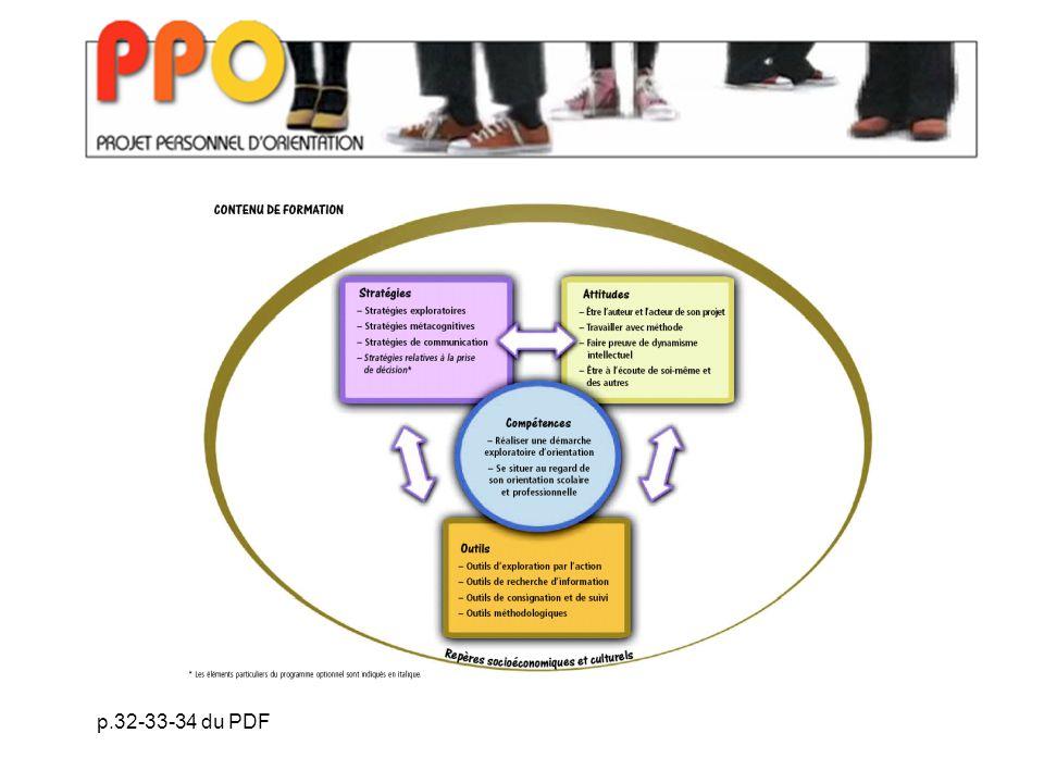 p.32-33-34 du PDF