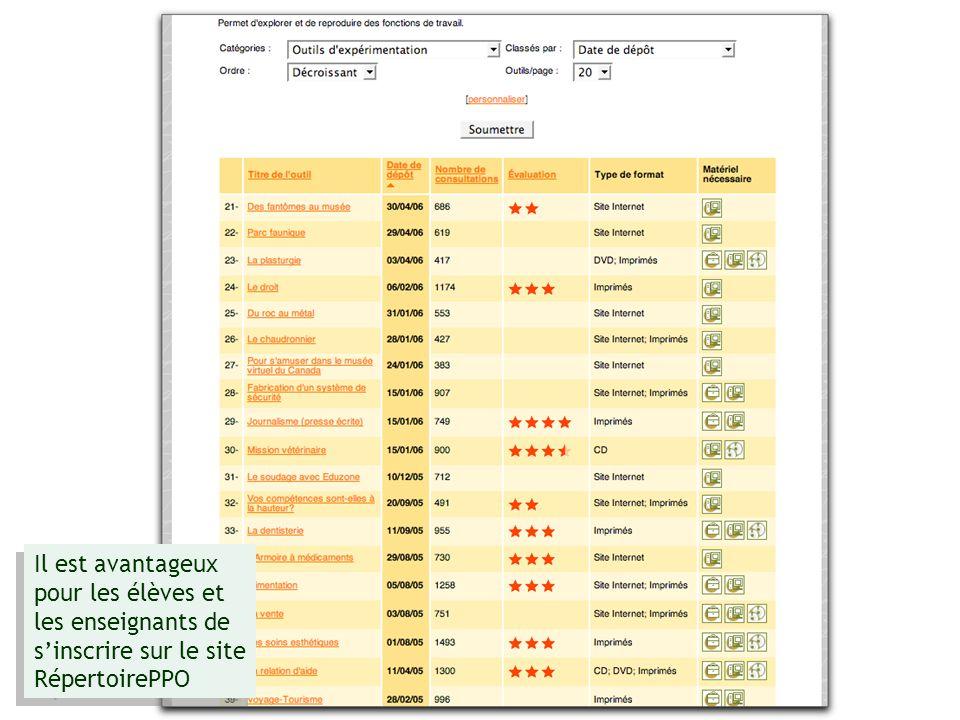 Il est avantageux pour les élèves et les enseignants de s'inscrire sur le site RépertoirePPO