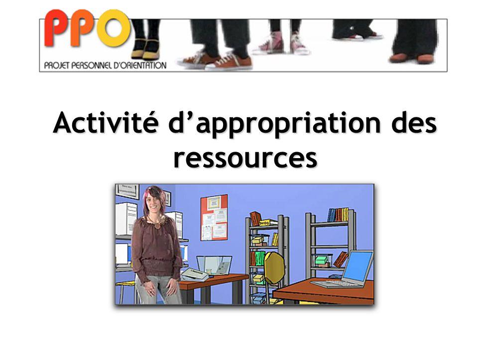 Activité d'appropriation des ressources