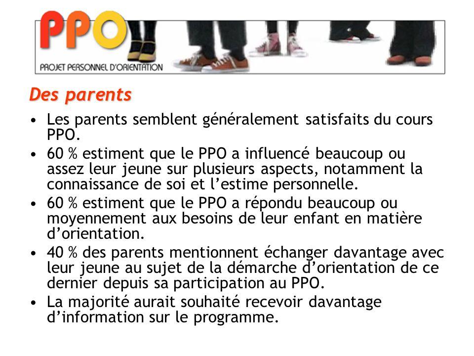 Les parents semblent généralement satisfaits du cours PPO.