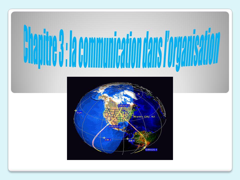  La communication est verbal lorsqu'elle est exprimée avec des mots a l'écrit ou a l'orale.