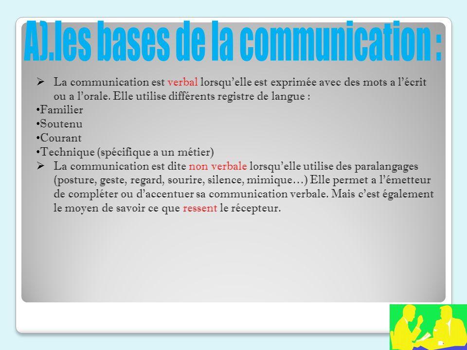 La communication est verbal lorsqu'elle est exprimée avec des mots a l'écrit ou a l'orale. Elle utilise différents registre de langue : Familier Sou