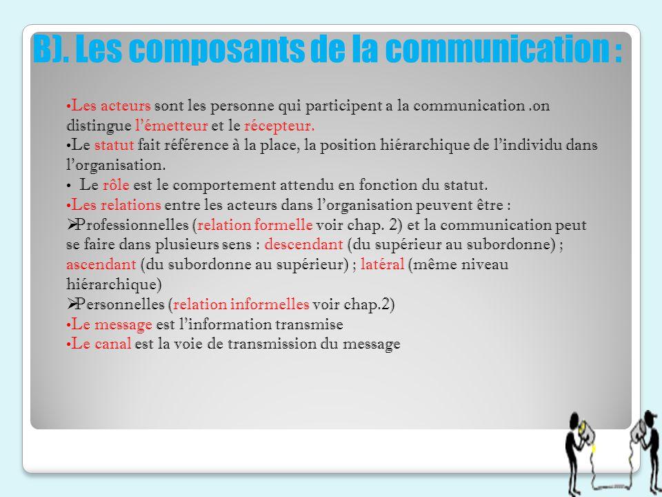 Les acteurs sont les personne qui participent a la communication.on distingue l'émetteur et le récepteur. Le statut fait référence à la place, la posi
