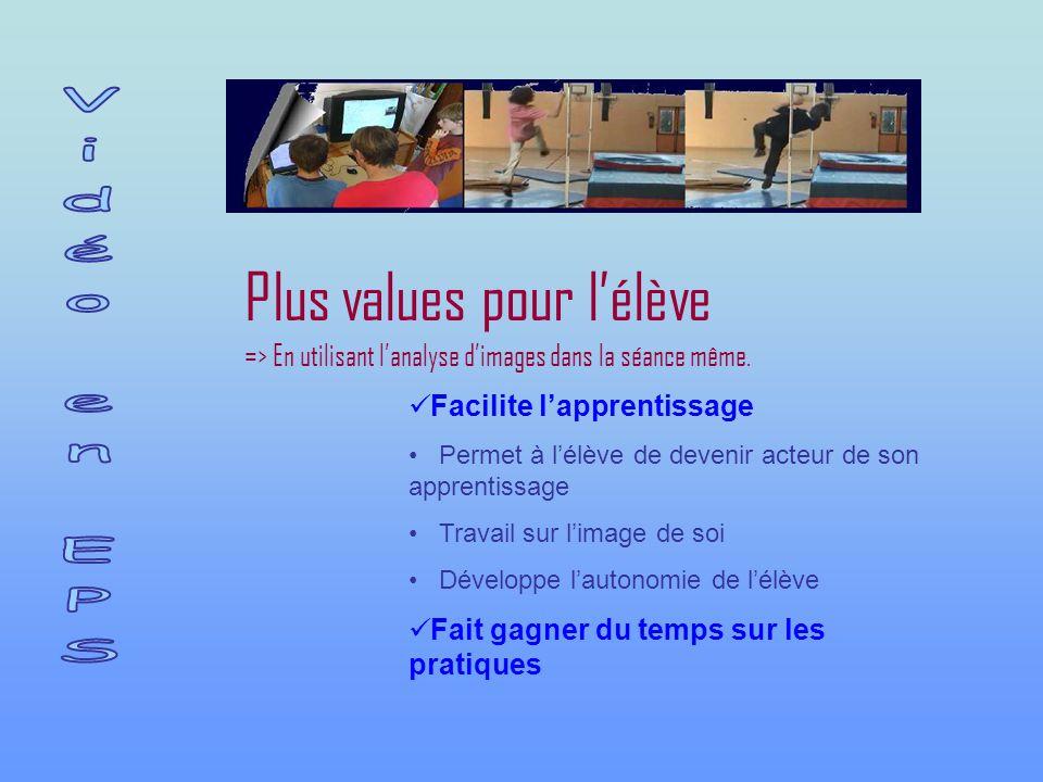 Plus values pour l'élève => En utilisant l'analyse d'images dans la séance même.