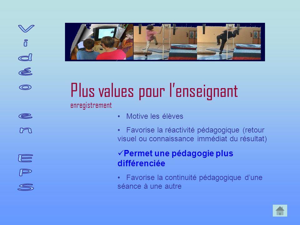 Plus values pour l'enseignant enregistrement Motive les élèves Favorise la réactivité pédagogique (retour visuel ou connaissance immédiat du résultat) Permet une pédagogie plus différenciée Favorise la continuité pédagogique d'une séance à une autre