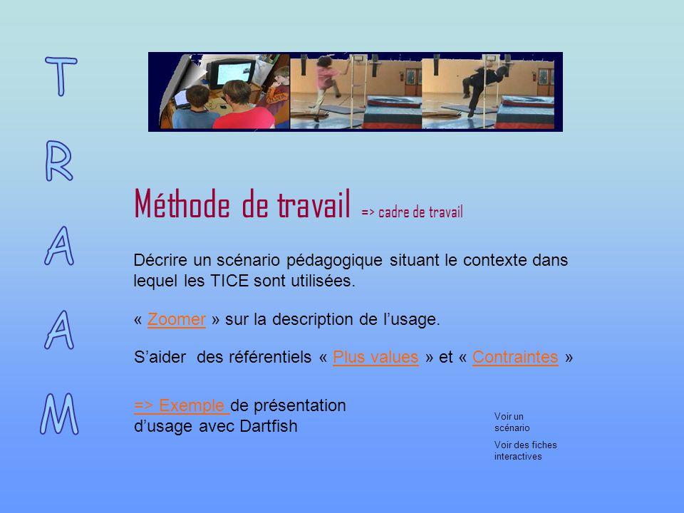 Méthode de travail => cadre de travail Décrire un scénario pédagogique situant le contexte dans lequel les TICE sont utilisées.