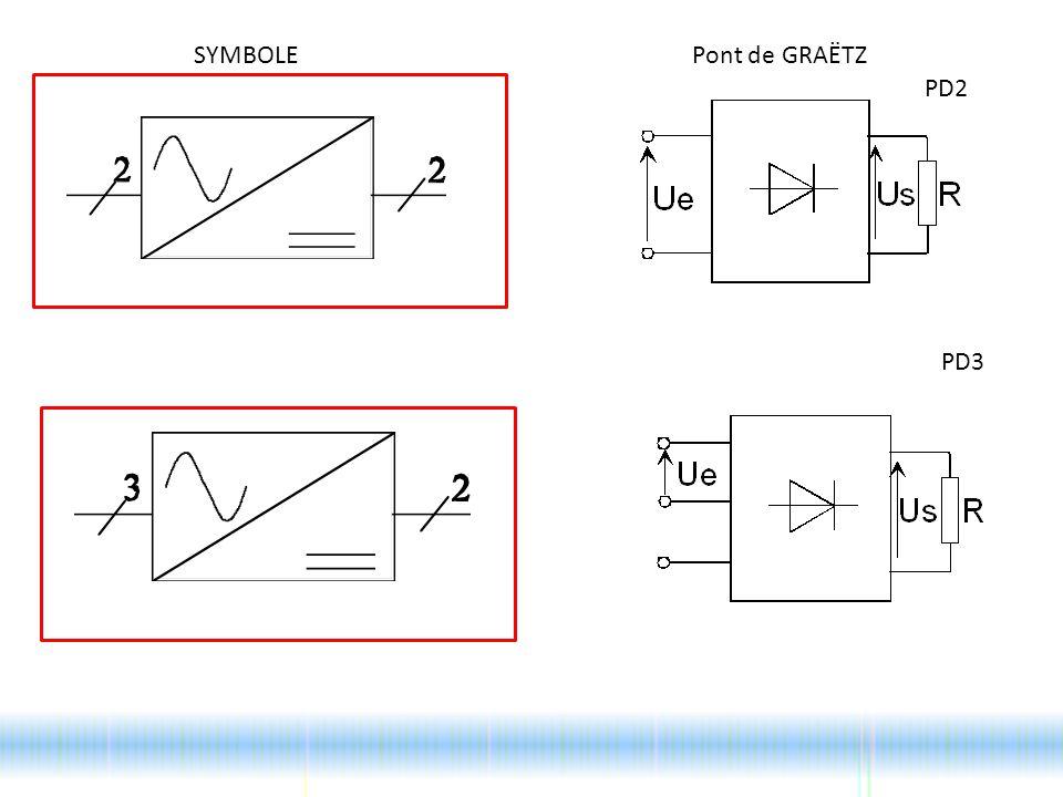 SYMBOLEPont de GRAËTZ PD2 PD3