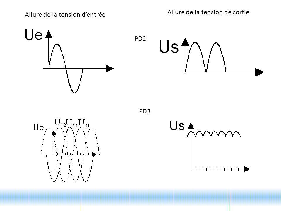 Allure de la tension d'entrée Allure de la tension de sortie PD2 PD3