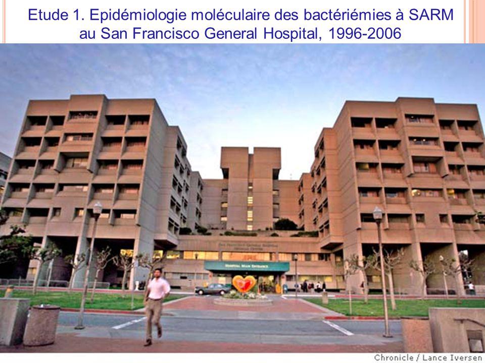 Etude 1. Epidémiologie moléculaire des bactériémies à SARM au San Francisco General Hospital, 1996-2006