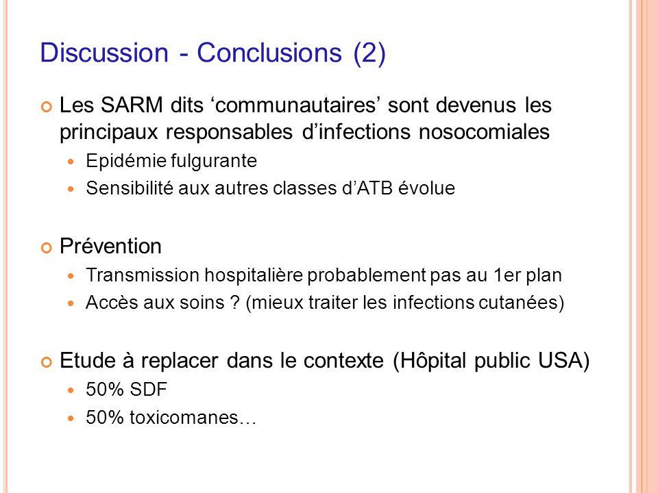 Discussion - Conclusions (2) Les SARM dits 'communautaires' sont devenus les principaux responsables d'infections nosocomiales Epidémie fulgurante Sen