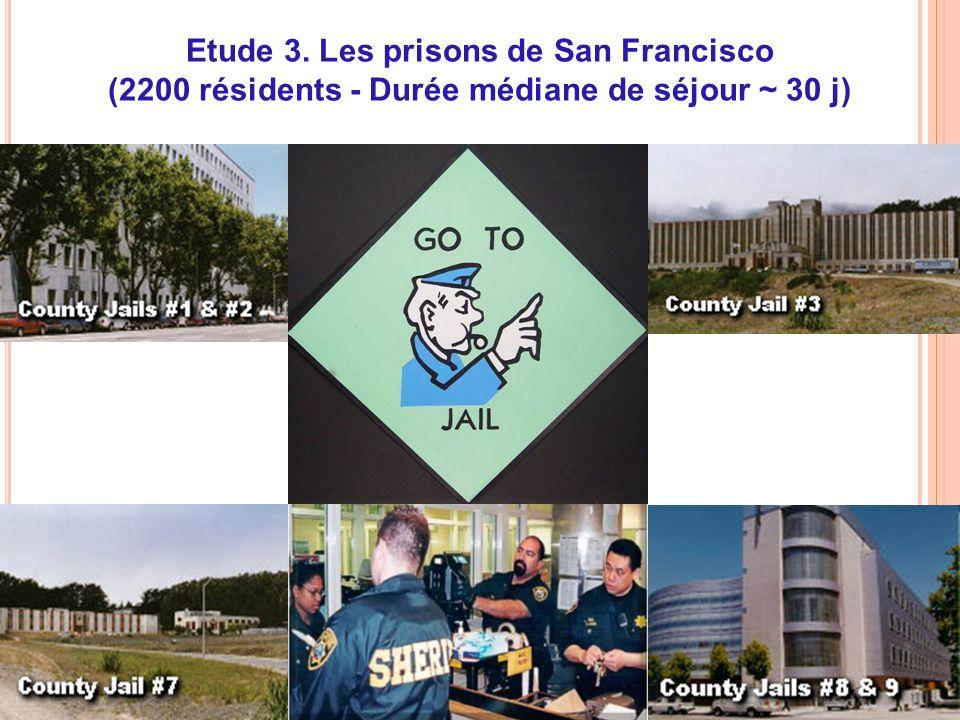 Etude 3. Les prisons de San Francisco (2200 résidents - Durée médiane de séjour ~ 30 j)