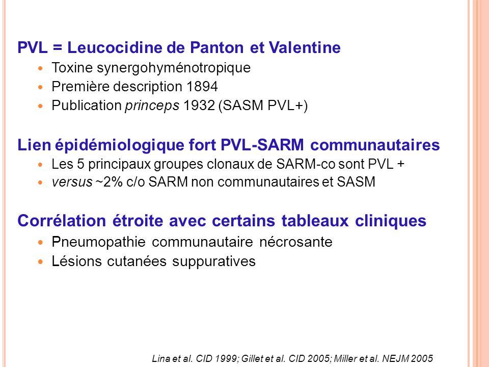 PVL = Leucocidine de Panton et Valentine Toxine synergohyménotropique Première description 1894 Publication princeps 1932 (SASM PVL+) Lien épidémiolog
