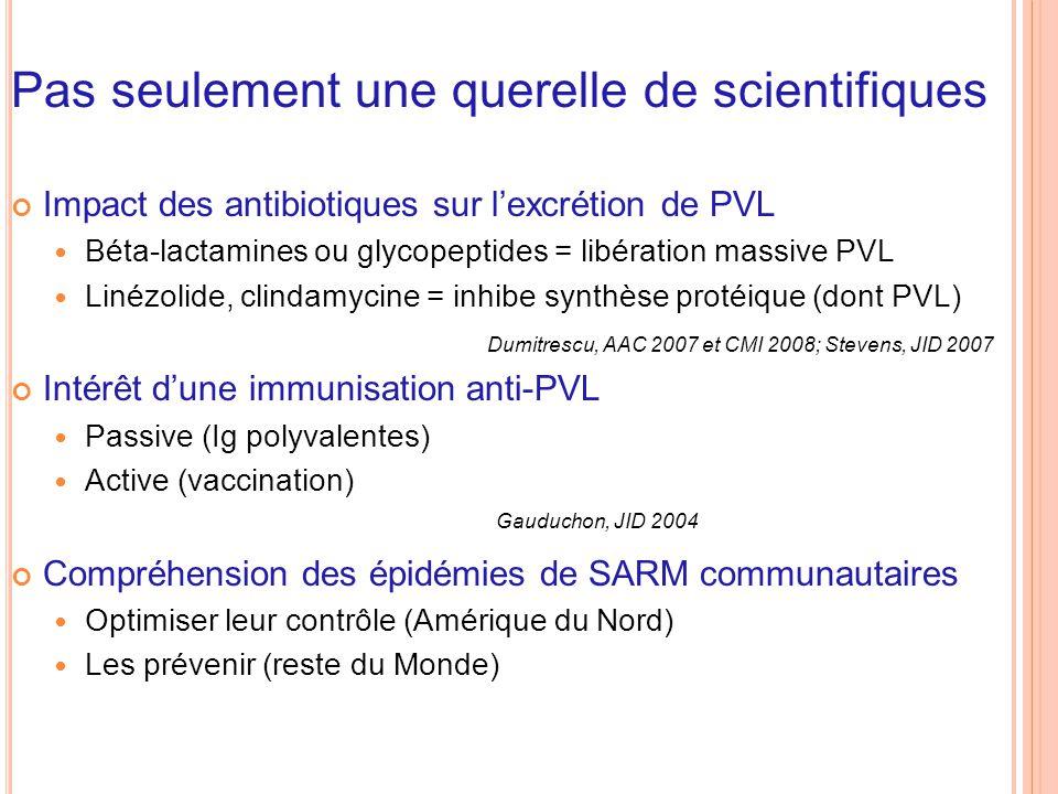 Pas seulement une querelle de scientifiques Impact des antibiotiques sur l'excrétion de PVL Béta-lactamines ou glycopeptides = libération massive PVL