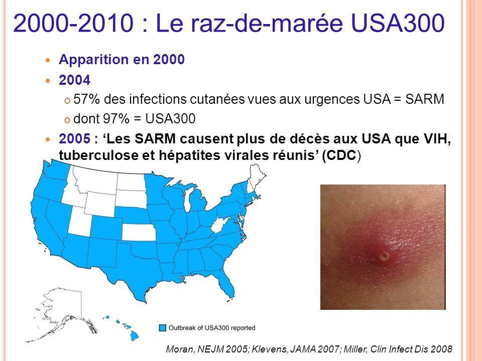 Moran, NEJM 2005; Klevens, JAMA 2007; Miller, Clin Infect Dis 2008 2000-2010 : Le raz-de-marée USA300 Apparition en 2000 2004 57% des infections cutan