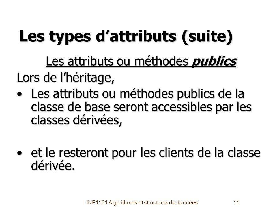 INF1101 Algorithmes et structures de données11 Les types d'attributs (suite) Les attributs ou méthodes publics Lors de l'héritage, Les attributs ou mé