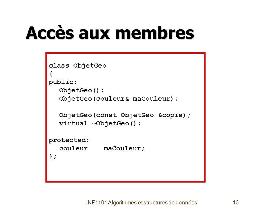 INF1101 Algorithmes et structures de données13 Accès aux membres class ObjetGeo { public: ObjetGeo(); ObjetGeo(couleur& maCouleur); ObjetGeo(const Obj