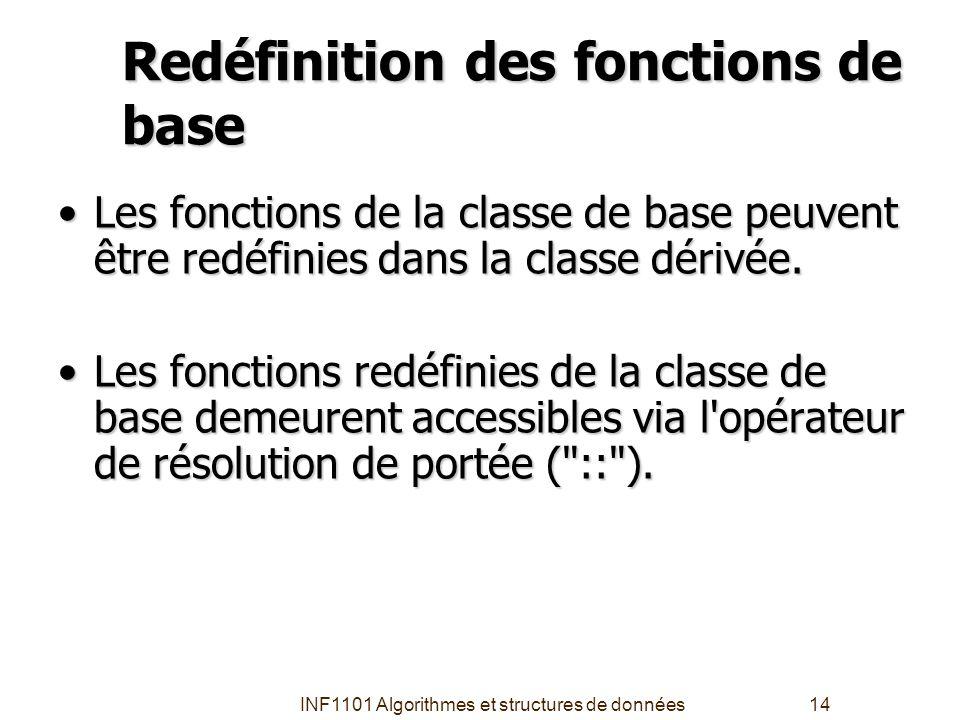 INF1101 Algorithmes et structures de données14 Redéfinition des fonctions de base Les fonctions de la classe de base peuvent être redéfinies dans la c