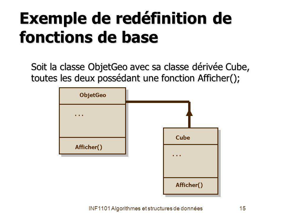 INF1101 Algorithmes et structures de données15 Exemple de redéfinition de fonctions de base ObjetGeo... Afficher() Cube... Afficher() Soit la classe O