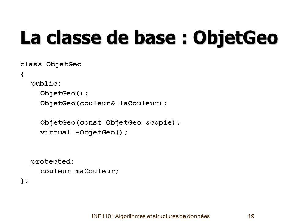 INF1101 Algorithmes et structures de données19 La classe de base : ObjetGeo class ObjetGeo { public: ObjetGeo(); ObjetGeo(couleur& laCouleur); ObjetGe